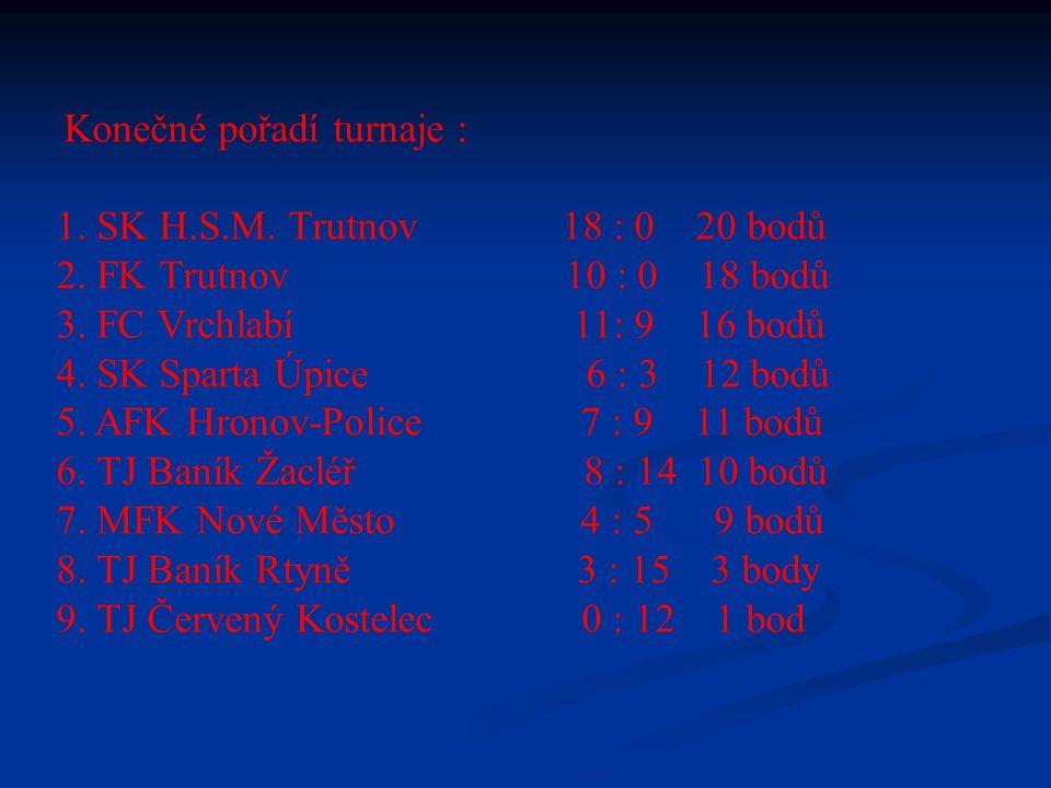 Datum konání: sobota 27. 2. 2010 Místo : Rtyně v Podkrkonoší, sportovní hala Orlovna Orlovna
