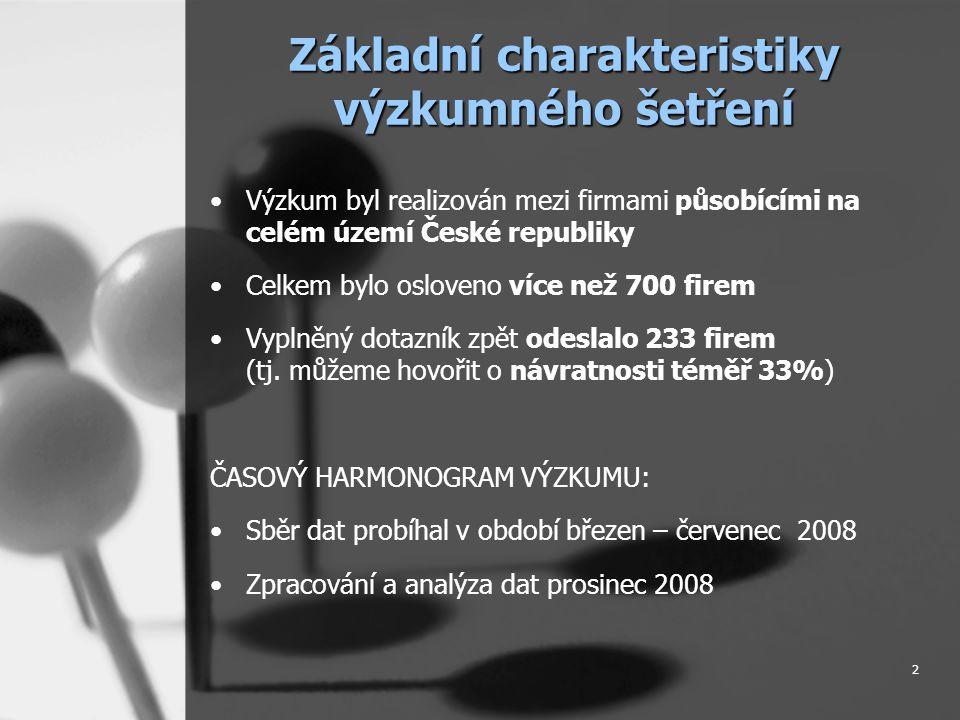 2 Základní charakteristiky výzkumného šetření •Výzkum byl realizován mezi firmami působícími na celém území České republiky •Celkem bylo osloveno více než 700 firem •Vyplněný dotazník zpět odeslalo 233 firem (tj.