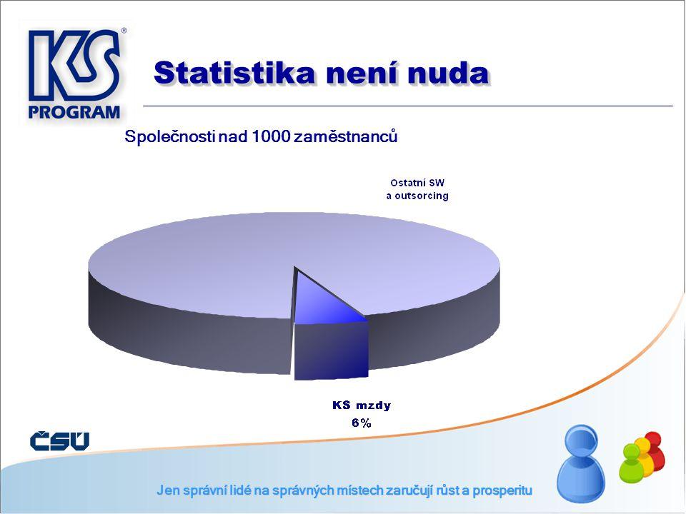 Společnosti nad 1000 zaměstnanců Statistika není nuda Jen správní lidé na správných místech zaručují růst a prosperitu