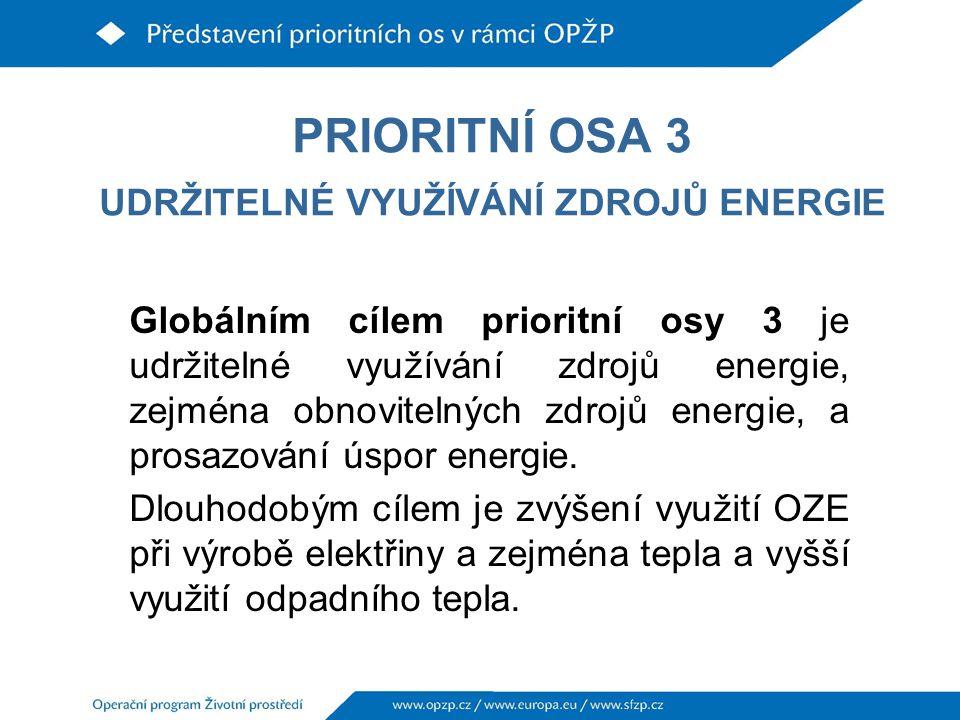PRIORITNÍ OSA 3 UDRŽITELNÉ VYUŽÍVÁNÍ ZDROJŮ ENERGIE Globálním cílem prioritní osy 3 je udržitelné využívání zdrojů energie, zejména obnovitelných zdrojů energie, a prosazování úspor energie.