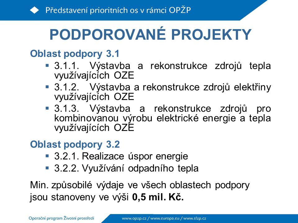 PODPOROVANÉ PROJEKTY Oblast podpory 3.1  3.1.1.Výstavba a rekonstrukce zdrojů tepla využívajících OZE  3.1.2.Výstavba a rekonstrukce zdrojů elektřiny využívajících OZE  3.1.3.Výstavba a rekonstrukce zdrojů pro kombinovanou výrobu elektrické energie a tepla využívajících OZE Oblast podpory 3.2  3.2.1.