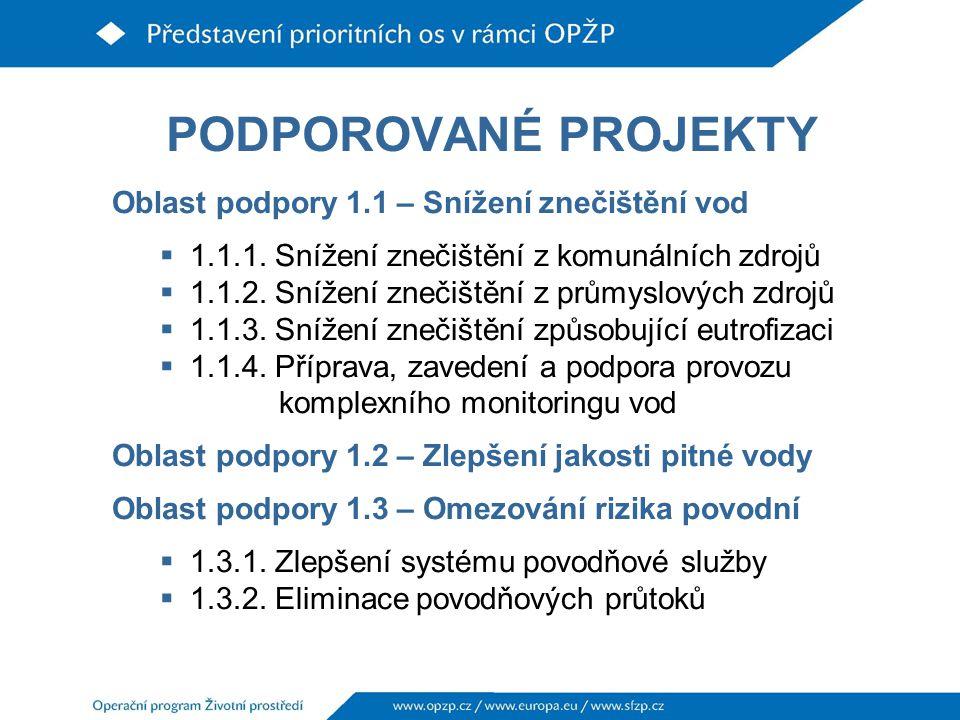 PODPOROVANÉ PROJEKTY Oblast podpory 1.1 – Snížení znečištění vod  1.1.1.