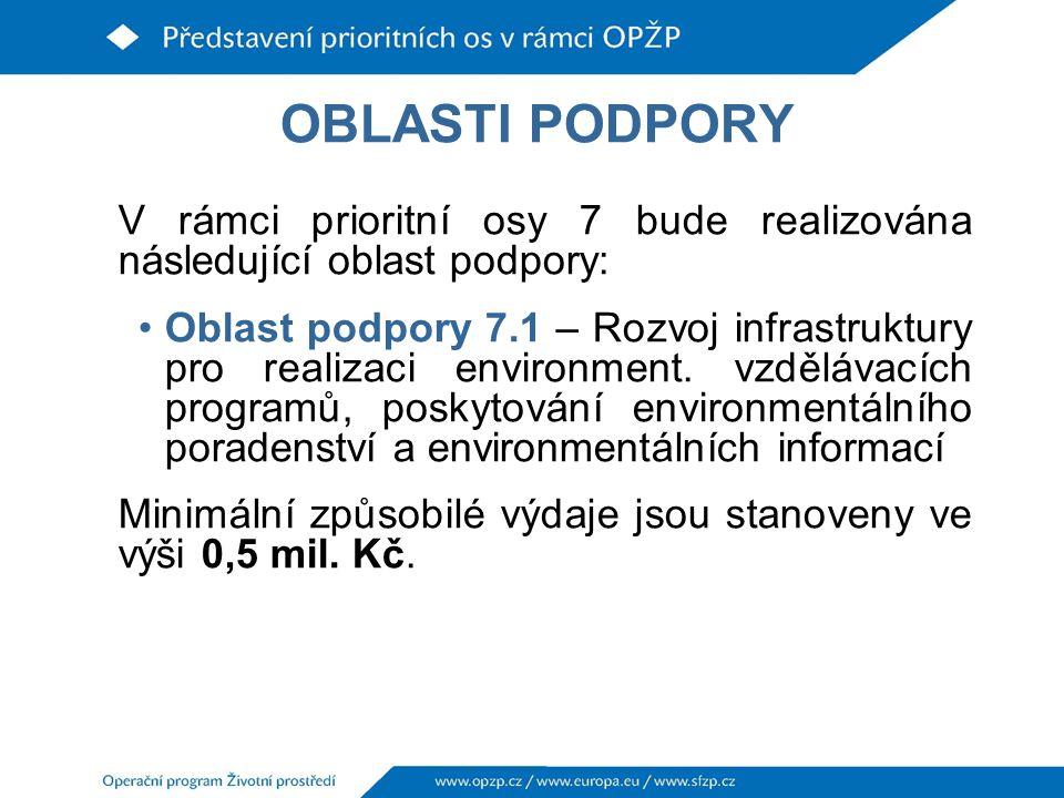OBLASTI PODPORY V rámci prioritní osy 7 bude realizována následující oblast podpory: •Oblast podpory 7.1 – Rozvoj infrastruktury pro realizaci environment.