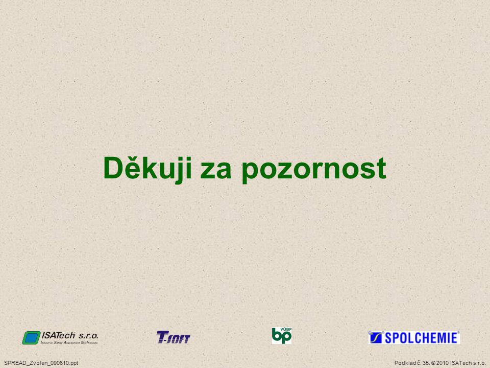 Podklad č. 35. © 2010 ISATech s.r.o.SPREAD_Zvolen_090610.ppt Děkuji za pozornost