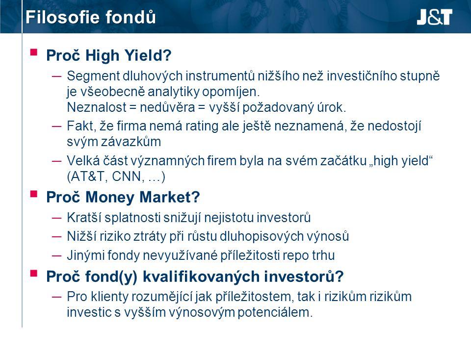 Filosofie fondů  Proč High Yield? ─ Segment dluhových instrumentů nižšího než investičního stupně je všeobecně analytiky opomíjen. Neznalost = nedůvě