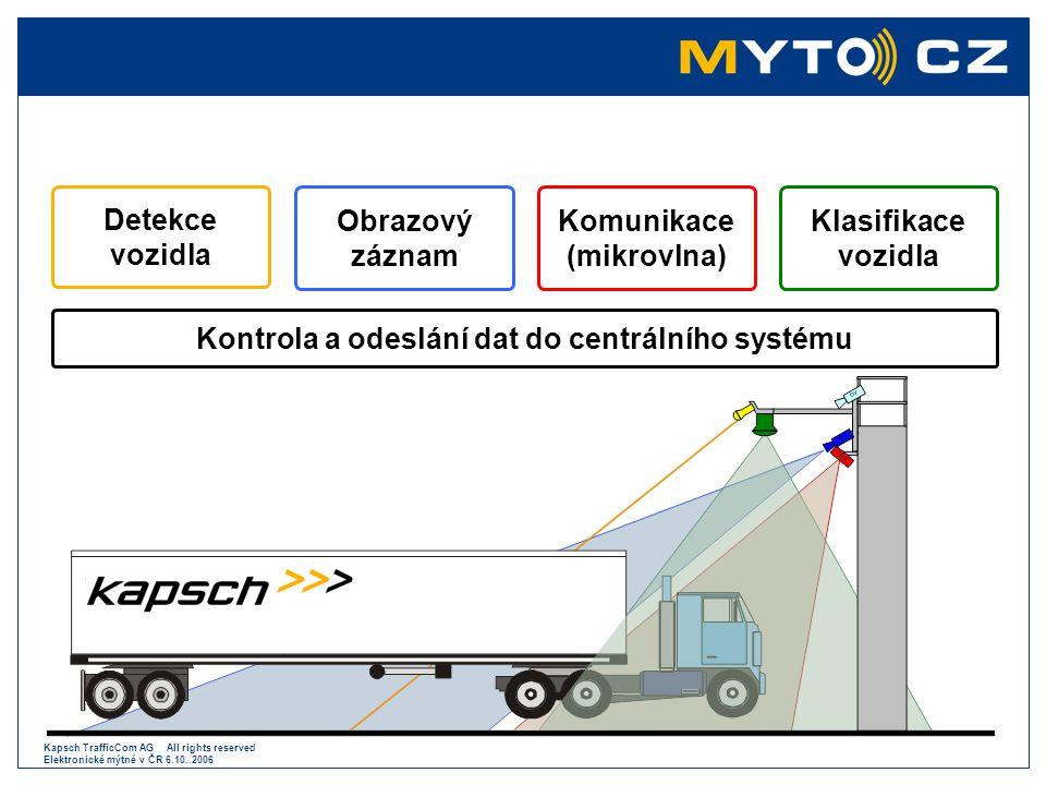 Kapsch TrafficCom AG All rights reserved Elektronické mýtné v ČR 6.10..2006 Detekce vozidla Obrazový záznam Klasifikace vozidla Kontrola a odeslání da