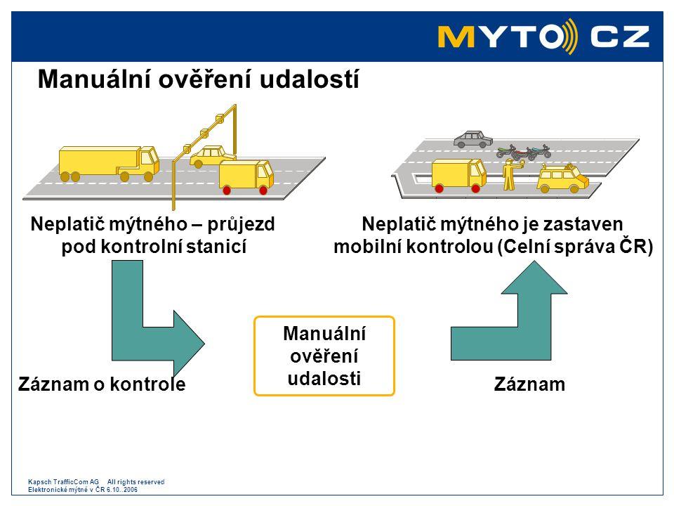 Kapsch TrafficCom AG All rights reserved Elektronické mýtné v ČR 6.10..2006 Vozidlo mobilní kontroly Celní správy ČR