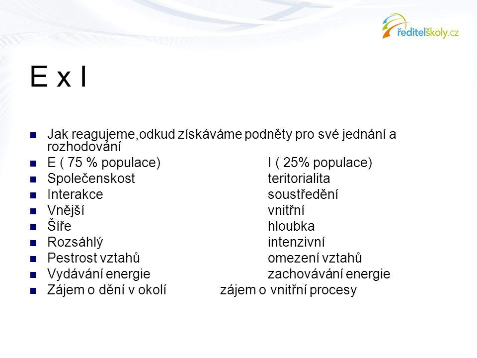  Jak reagujeme,odkud získáváme podněty pro své jednání a rozhodování  E ( 75 % populace)I ( 25% populace)  Společenskostteritorialita  Interakceso