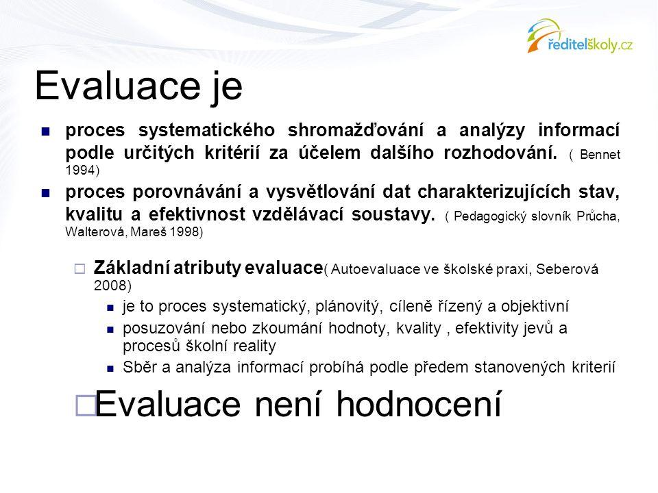  proces systematického shromažďování a analýzy informací podle určitých kritérií za účelem dalšího rozhodování. ( Bennet 1994)  proces porovnávání a