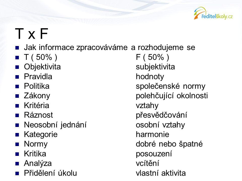 T x F  Jak informace zpracováváme a rozhodujeme se  T ( 50% )F ( 50% )  Objektivitasubjektivita  Pravidlahodnoty  Politikaspolečenské normy  Zák