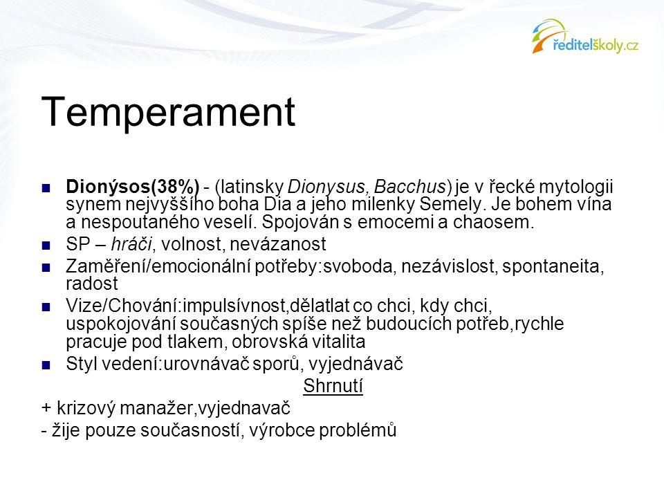 Temperament  Dionýsos(38%) - (latinsky Dionysus, Bacchus) je v řecké mytologii synem nejvyššího boha Dia a jeho milenky Semely. Je bohem vína a nespo