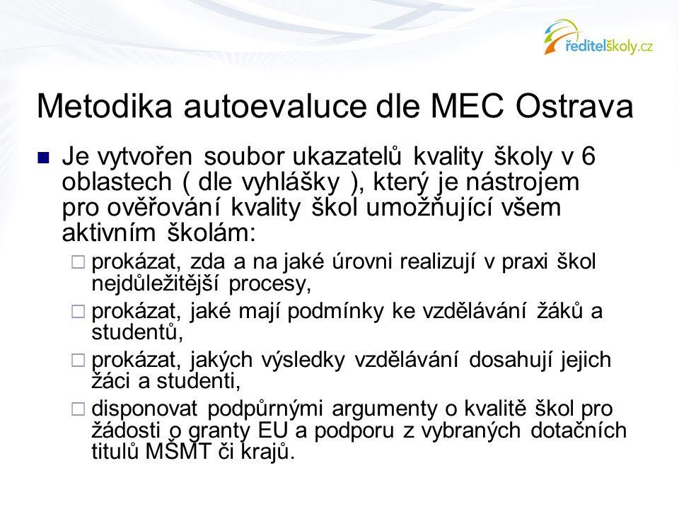 Metodika autoevaluce dle MEC Ostrava  Je vytvořen soubor ukazatelů kvality školy v 6 oblastech ( dle vyhlášky ), který je nástrojem pro ověřování kva