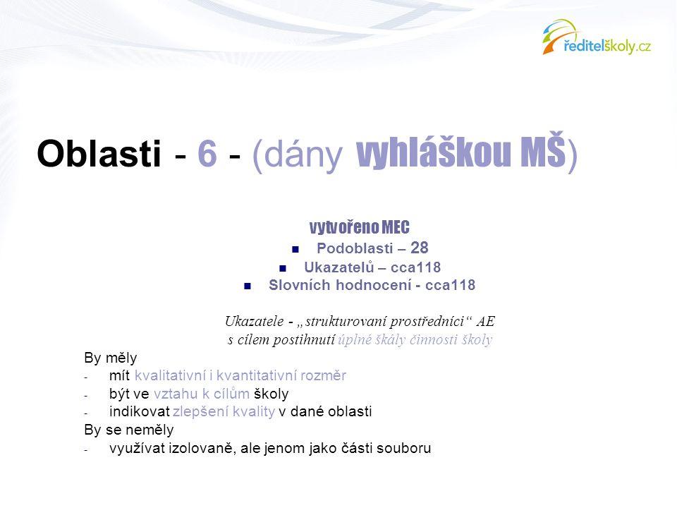 """Oblasti - 6 - (dány vyhláškou MŠ ) vytvořeno MEC  Podoblasti – 28  Ukazatelů – cca118  Slovních hodnocení - cca118 Ukazatele - """"strukturovaní prost"""