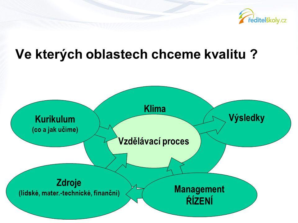 Klima Výsledky Ve kterých oblastech chceme kvalitu ? Vzdělávací proces Kurikulum (co a jak učíme) Zdroje (lidské, mater.-technické, finanční) Manageme