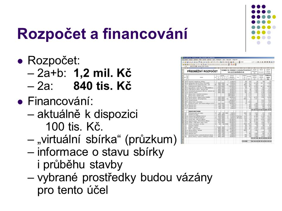 """Rozpočet a financování  Rozpočet: – 2a+b: 1,2 mil. Kč – 2a: 840 tis. Kč  Financování: – aktuálně k dispozici 100 tis. Kč. – """"virtuální sbírka"""" (průz"""