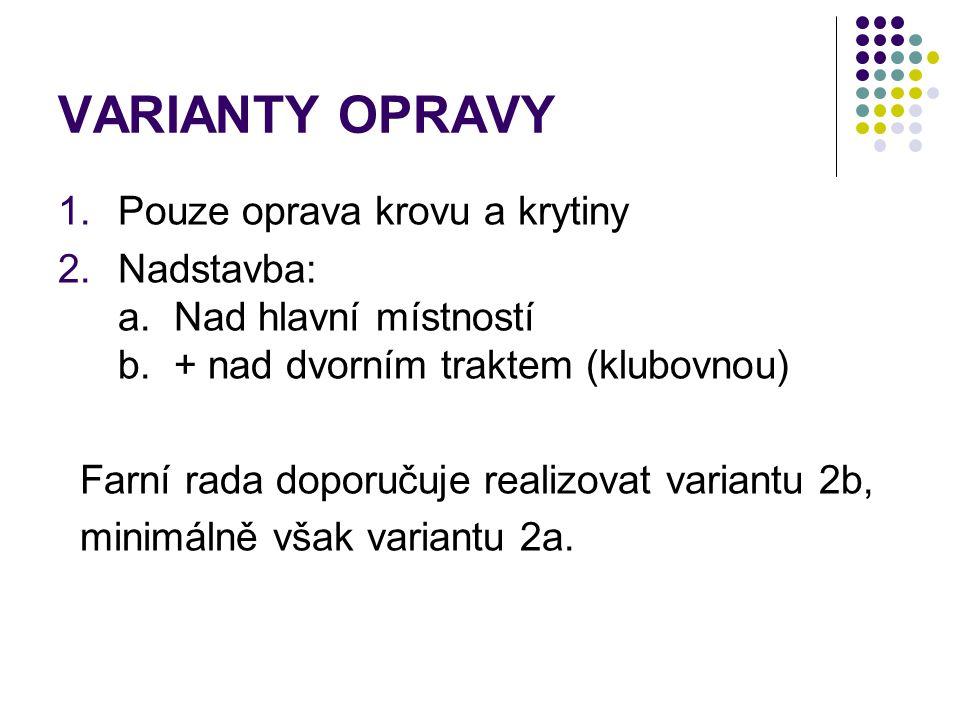 VARIANTY OPRAVY 1.Pouze oprava krovu a krytiny 2.Nadstavba: a.