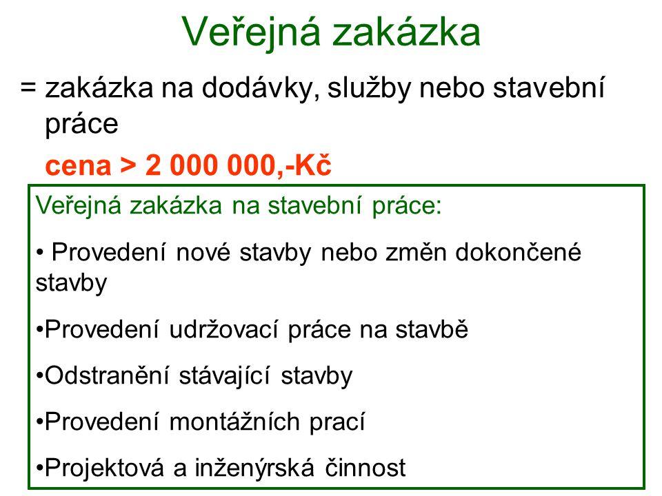 Zadávací dokumentace •Technická specifikace - odkazy na české nebo evropské normy, - veřejné specifikace a - technická osvědčení •Obchodní podmínky, způsob zpracování nabídkové ceny a platební podmínky