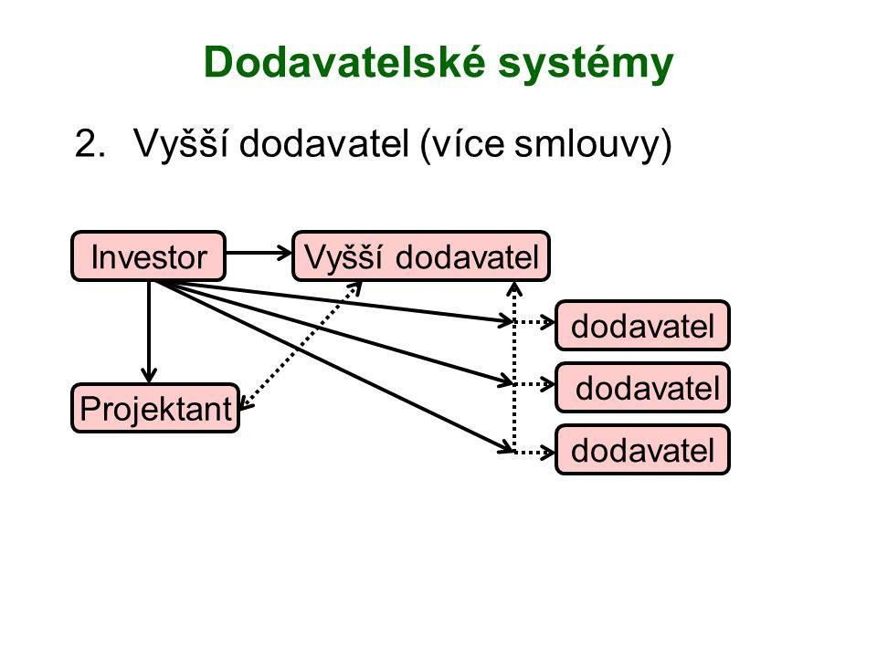 Dodavatelské systémy 2.Vyšší dodavatel (více smlouvy) Projektant InvestorVyšší dodavatel dodavatel
