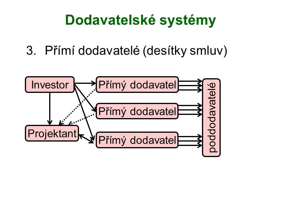 Dodavatelské systémy 3.Přímí dodavatelé (desítky smluv) Projektant InvestorPřímý dodavatel poddodavatelé