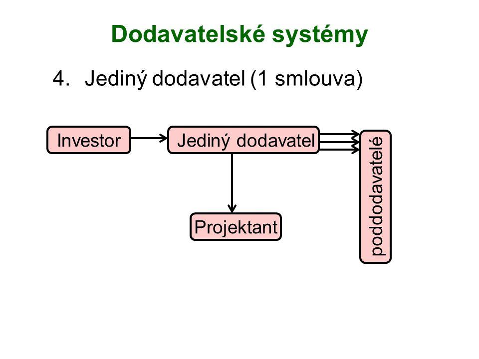 Dodavatelské systémy 4.Jediný dodavatel (1 smlouva) Projektant Investor Jediný dodavatel poddodavatelé