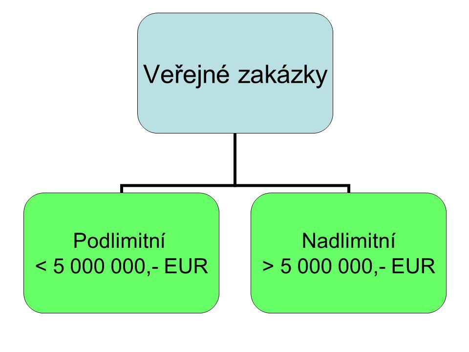 Veřejné zakázky Podlimitní < 5 000 000,- EUR Nadlimitní > 5 000 000,- EUR