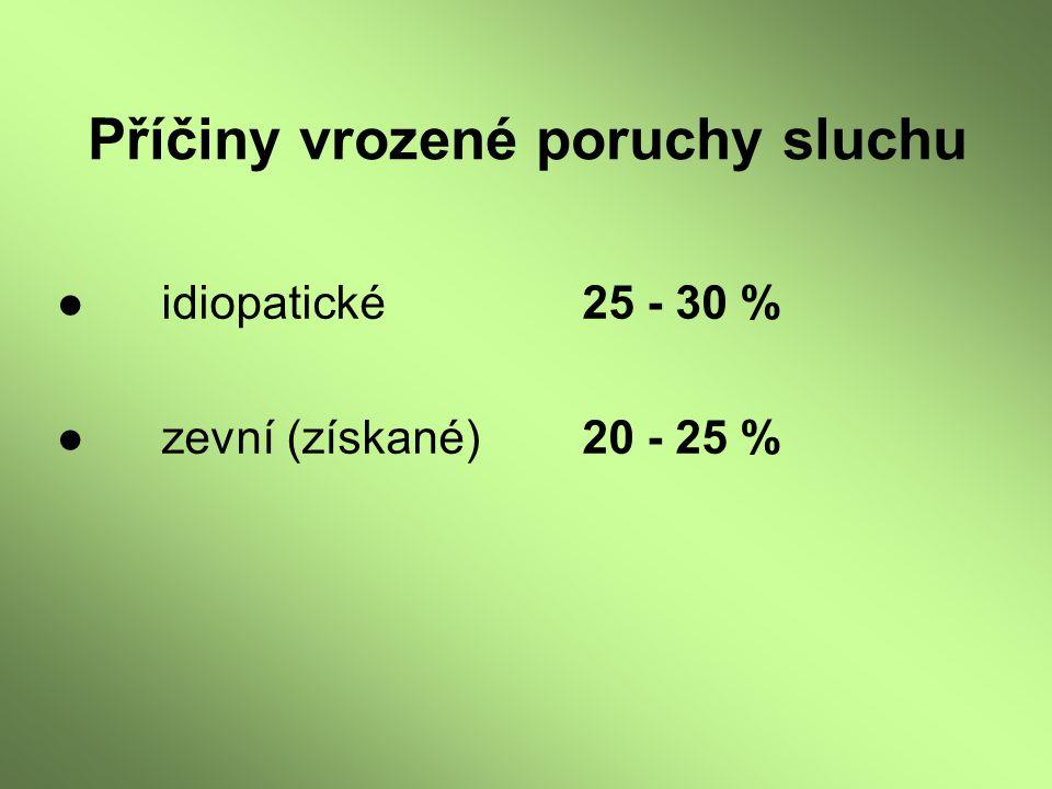 Příčiny vrozené poruchy sluchu ●idiopatické25 - 30 % ●zevní (získané)20 - 25 %