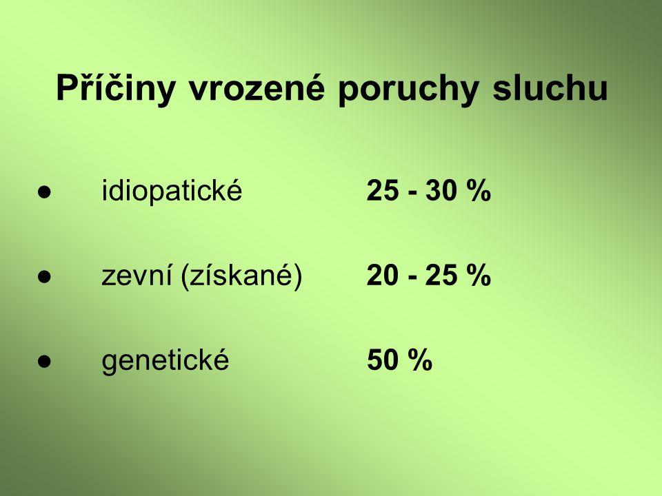 Příčiny vrozené poruchy sluchu ●idiopatické25 - 30 % ●zevní (získané)20 - 25 % ●genetické50 %