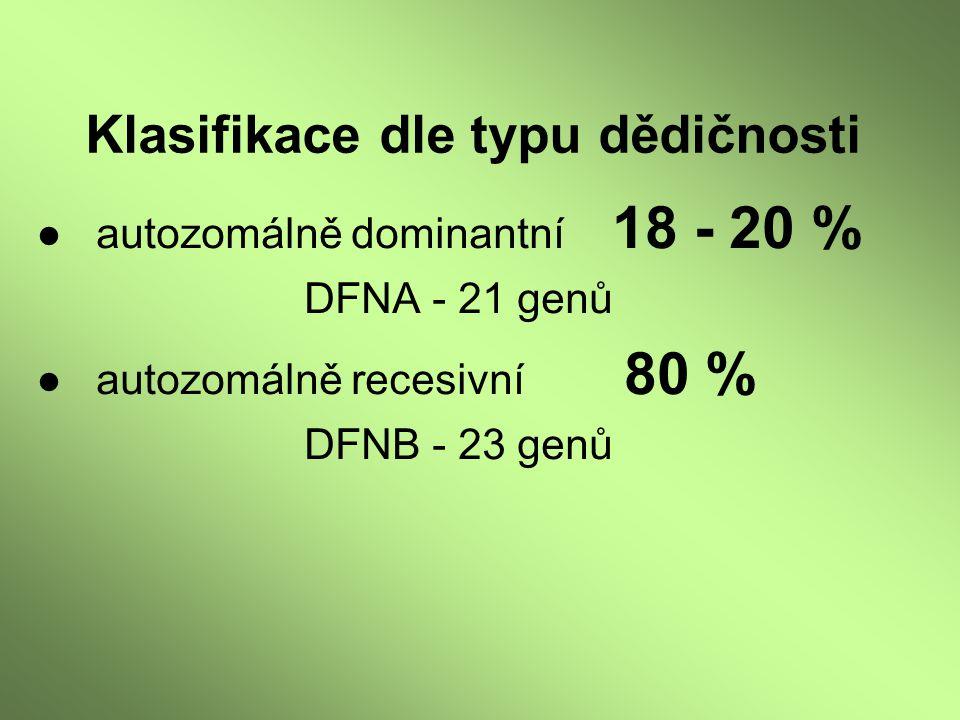 Klasifikace dle typu dědičnosti ● autozomálně dominantní 18 - 20 % DFNA - 21 genů ● autozomálně recesivní 80 % DFNB - 23 genů