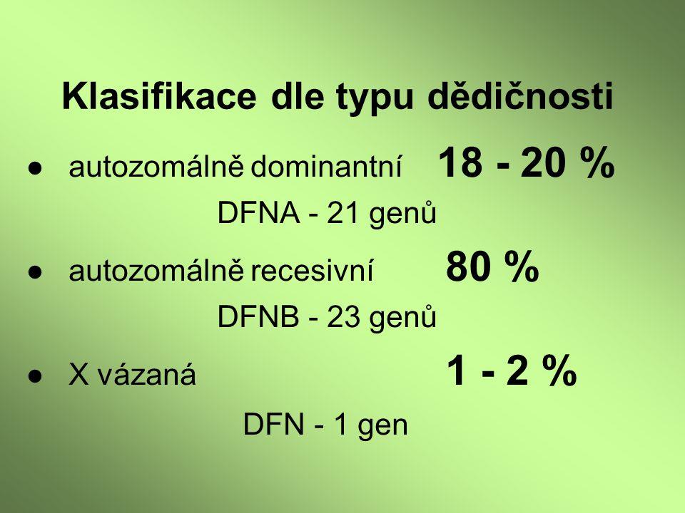 Klasifikace dle typu dědičnosti ● autozomálně dominantní 18 - 20 % DFNA - 21 genů ● autozomálně recesivní 80 % DFNB - 23 genů ● X vázaná 1 - 2 % DFN -