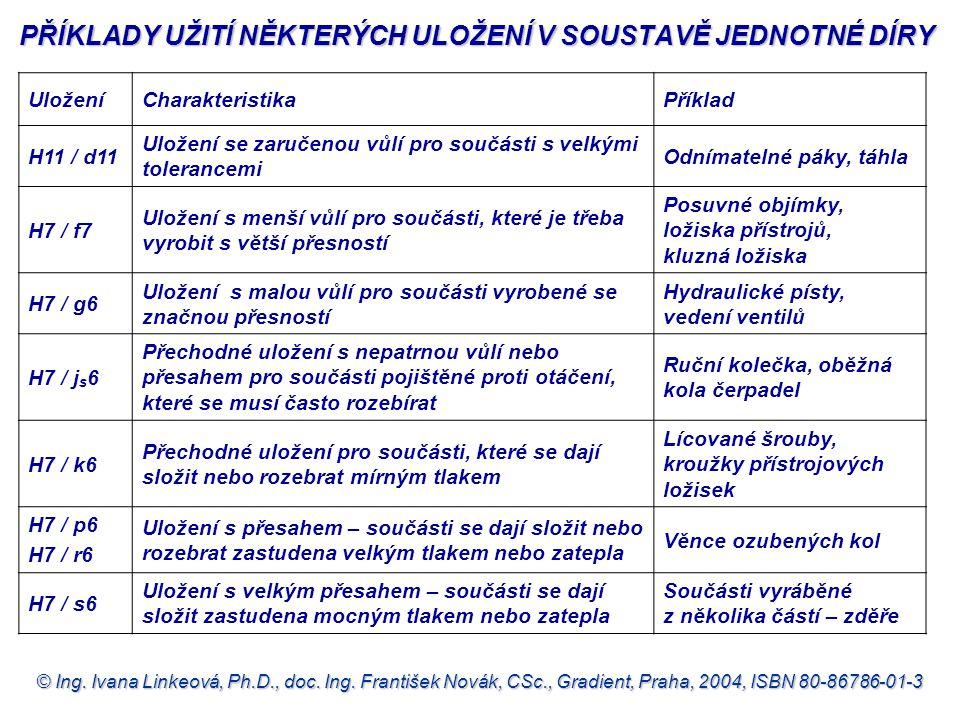 © Ing. Ivana Linkeová, Ph.D., doc. Ing. František Novák, CSc., Gradient, Praha, 2004, ISBN 80-86786-01-3 UloženíCharakteristikaPříklad H11 / d11 Ulože