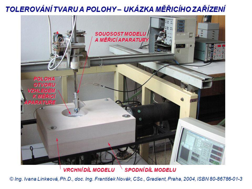 © Ing. Ivana Linkeová, Ph.D., doc. Ing. František Novák, CSc., Gradient, Praha, 2004, ISBN 80-86786-01-3 VRCHNÍ DÍL MODELU SPODNÍ DÍL MODELU SOUOSOST