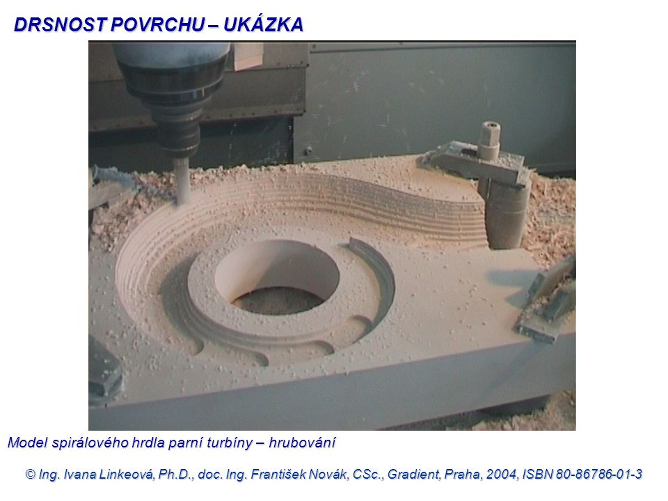 © Ing. Ivana Linkeová, Ph.D., doc. Ing. František Novák, CSc., Gradient, Praha, 2004, ISBN 80-86786-01-3 DRSNOST POVRCHU – UKÁZKA Model spirálového hr