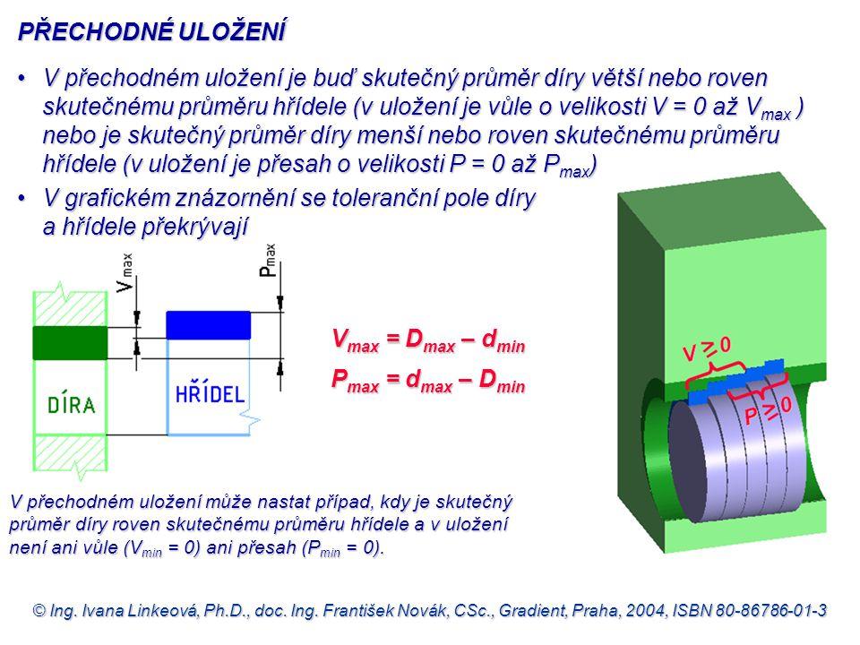© Ing. Ivana Linkeová, Ph.D., doc. Ing. František Novák, CSc., Gradient, Praha, 2004, ISBN 80-86786-01-3 PŘECHODNÉ ULOŽENÍ •V přechodném uložení je bu