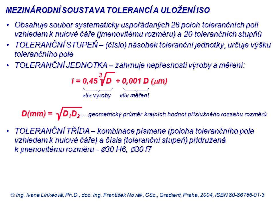 © Ing. Ivana Linkeová, Ph.D., doc. Ing. František Novák, CSc., Gradient, Praha, 2004, ISBN 80-86786-01-3 •Obsahuje soubor systematicky uspořádaných 28