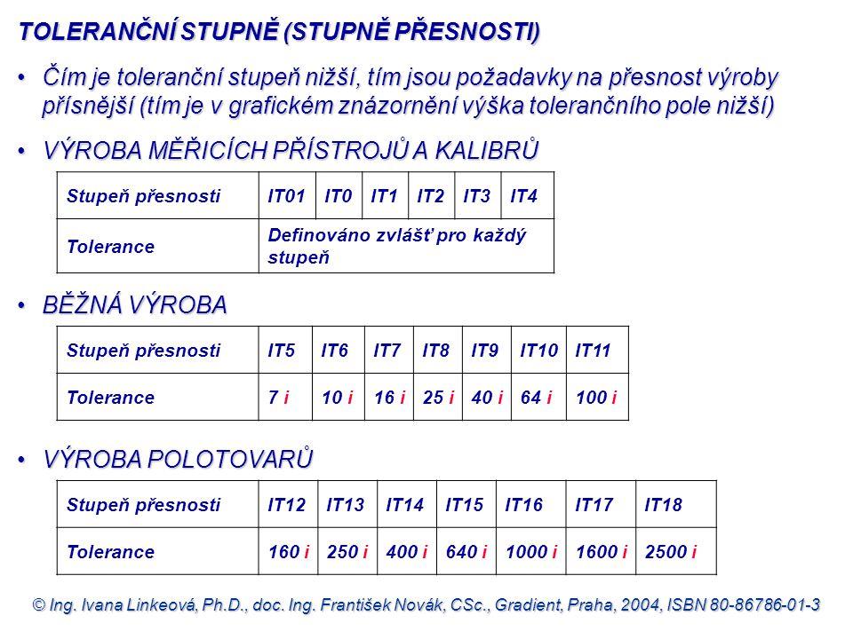 © Ing. Ivana Linkeová, Ph.D., doc. Ing. František Novák, CSc., Gradient, Praha, 2004, ISBN 80-86786-01-3 Stupeň přesnostiIT01IT0IT1IT2IT3IT4 Tolerance