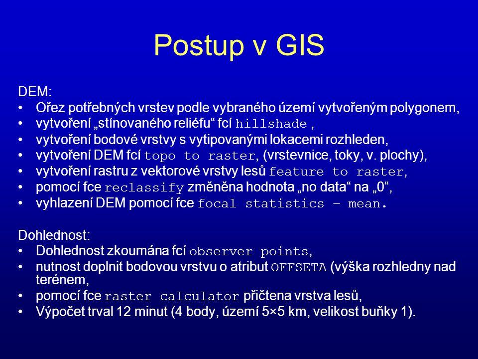 """Postup v GIS DEM: •Ořez potřebných vrstev podle vybraného území vytvořeným polygonem, •vytvoření """"stínovaného reliéfu"""" fcí hillshade, •vytvoření bodov"""