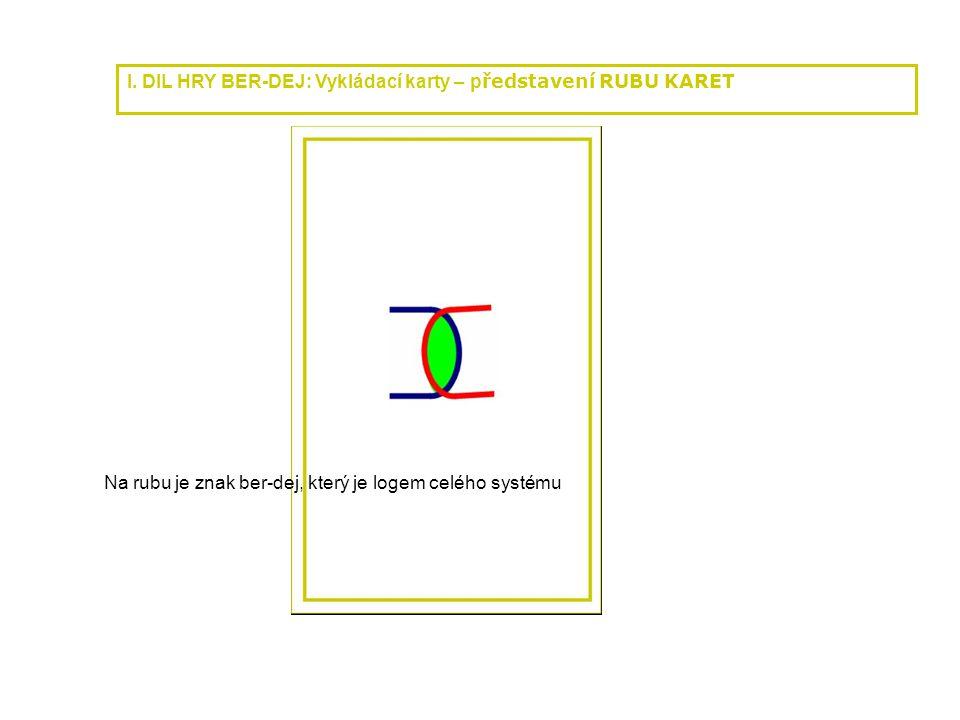 I. DIL HRY BER-DEJ: Vykládací karty – p ředstavení RUBU KARET Na rubu je znak ber-dej, který je logem celého systému