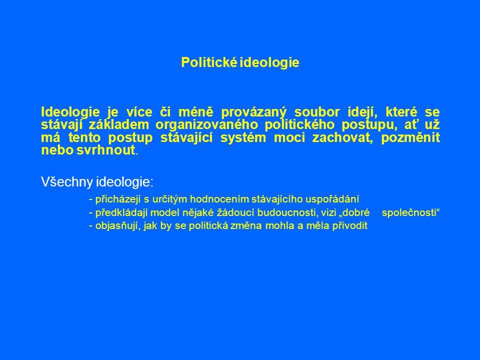 Politické ideologie Ideologie je více či méně provázaný soubor idejí, které se stávají základem organizovaného politického postupu, ať už má tento pos