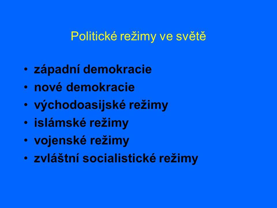 Politické režimy ve světě •západní demokracie •nové demokracie •východoasijské režimy •islámské režimy •vojenské režimy •zvláštní socialistické režimy