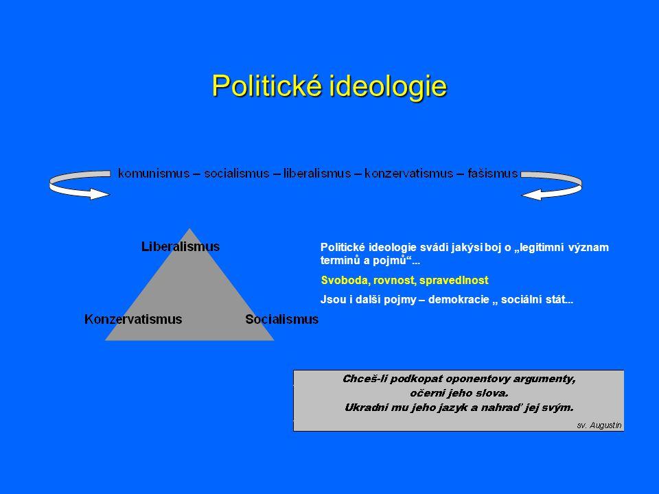 """Politické ideologie Politické ideologie svádí jakýsi boj o """"legitimní význam termínů a pojmů""""... Svoboda, rovnost, spravedlnost Jsou i další pojmy – d"""