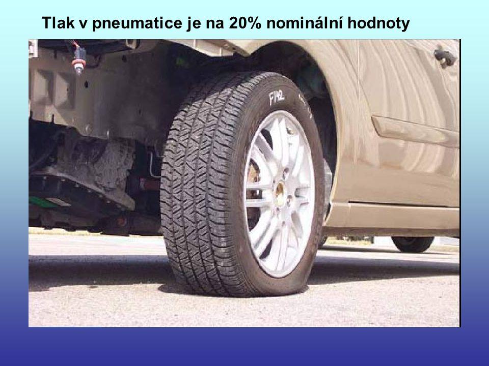 Tlak v pneumatice je na 20% nominální hodnoty