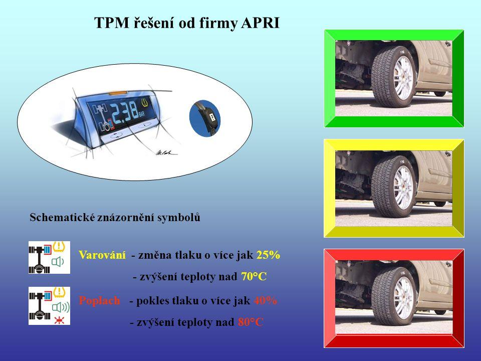 TPM řešení od firmy APRI Varování - změna tlaku o více jak 25% - zvýšení teploty nad 70°C Poplach - pokles tlaku o více jak 40% - zvýšení teploty nad 80°C Schematické znázornění symbolů