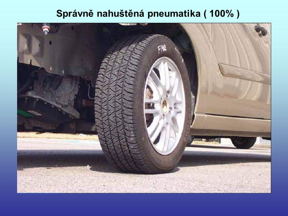 Správně nahuštěná pneumatika ( 100% )