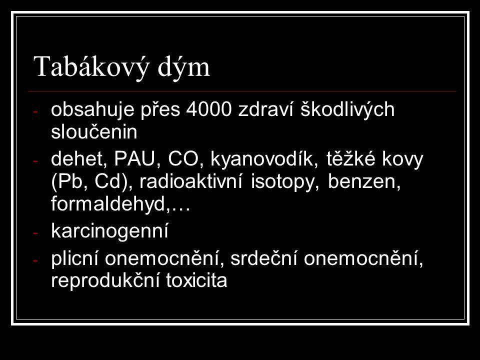 Tabákový dým - obsahuje přes 4000 zdraví škodlivých sloučenin - dehet, PAU, CO, kyanovodík, těžké kovy (Pb, Cd), radioaktivní isotopy, benzen, formald