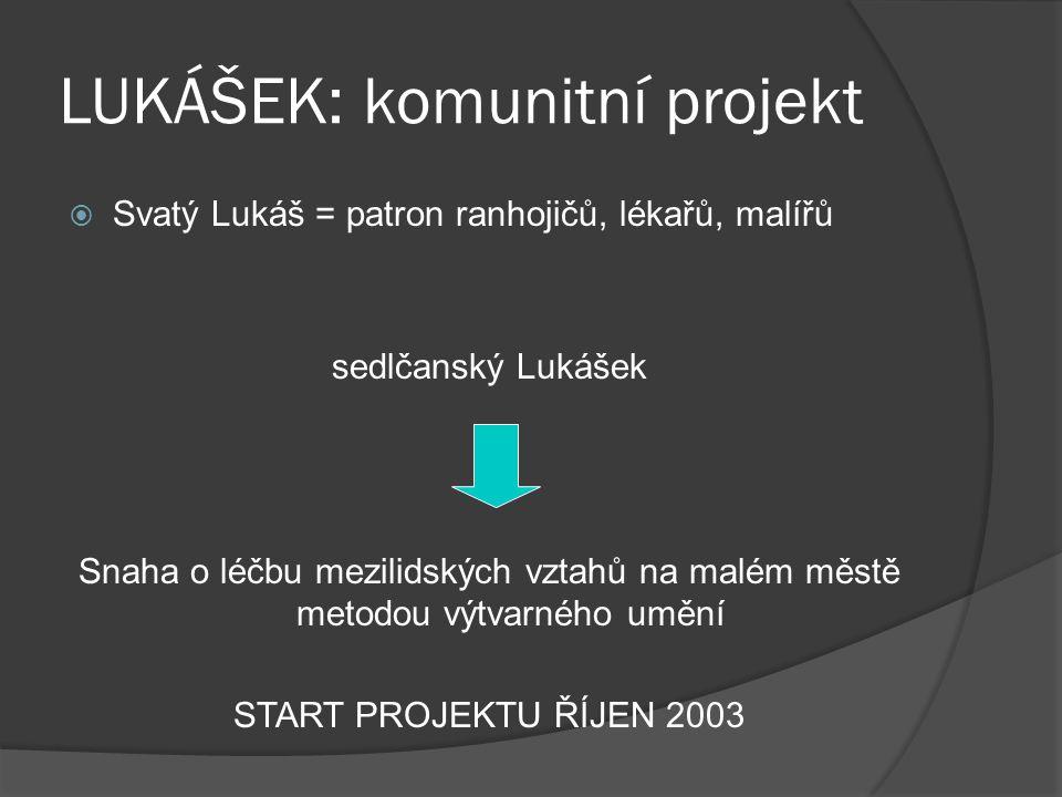 Části projektu  1.Komunitní část projektu  každý ročník jiné téma  2.
