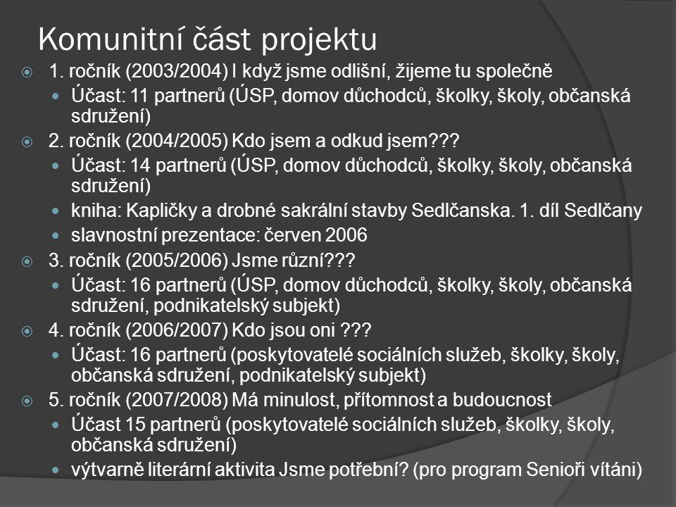 Komunitní část projektu  1. ročník (2003/2004) I když jsme odlišní, žijeme tu společně  Účast: 11 partnerů (ÚSP, domov důchodců, školky, školy, obča