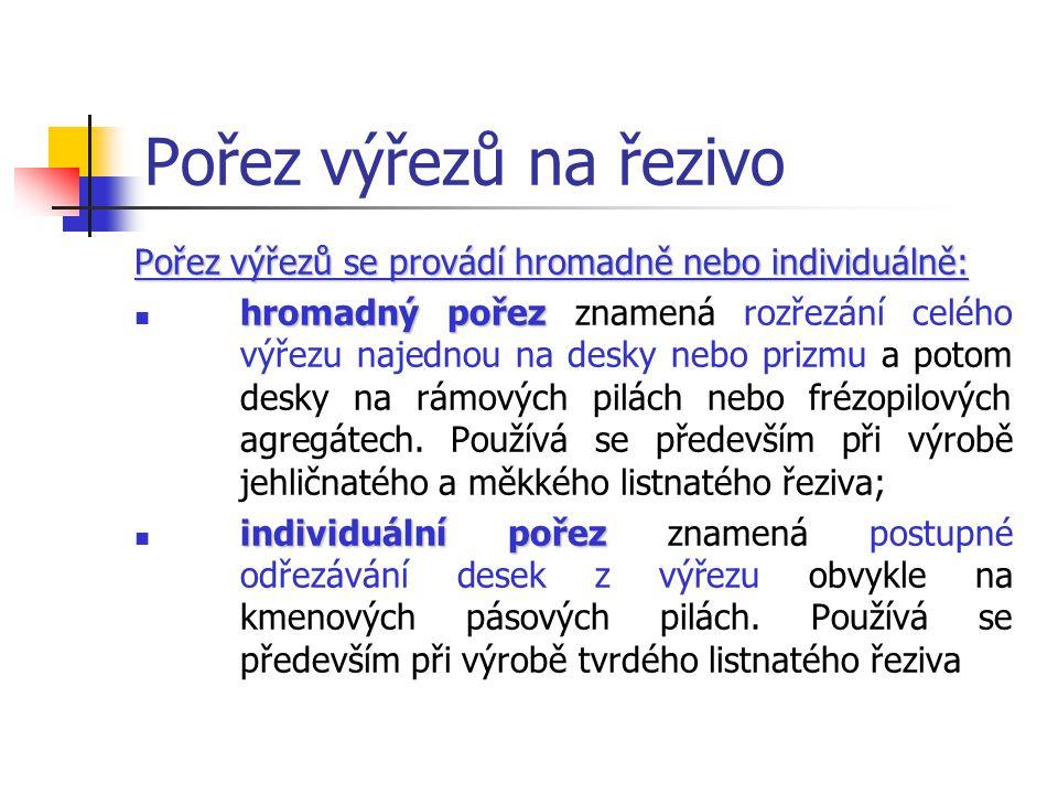 6.1.2.3Pořez výřezů na řezivo PPořez se provádí ve výrobním úseku zvaném pilnice. PPilnice je nejdůležitější část pilařského závodu, kde se provád