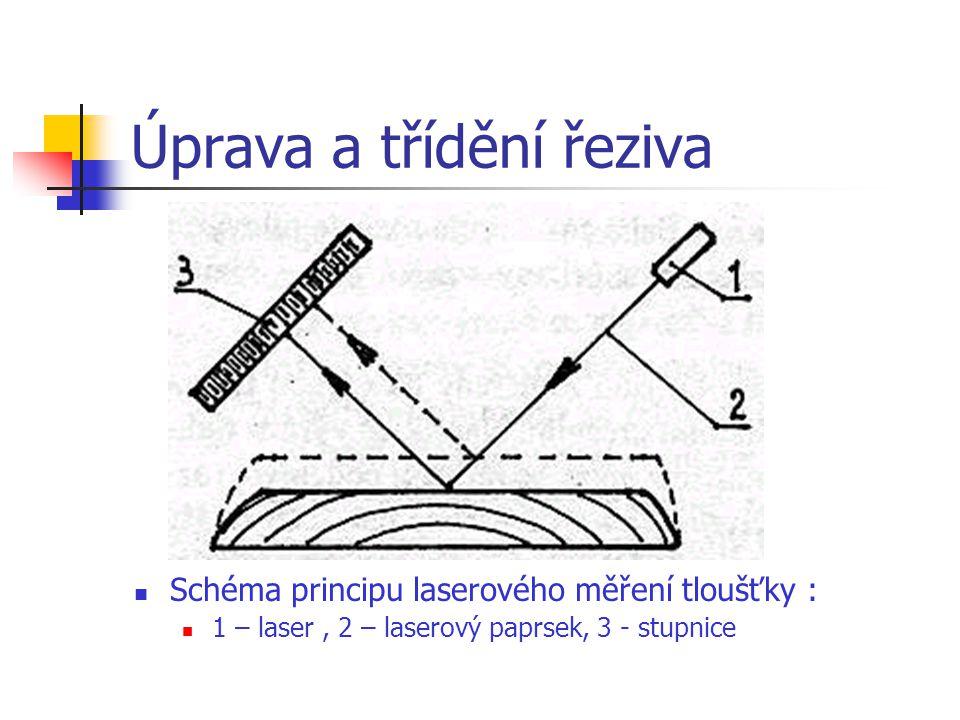 Úprava a třídění řeziva TTřídění rozměrové se provádí na základě naměřených rozměrů tloušťky, šířky a délky, které se měří ručně pomocí měřidel nebo