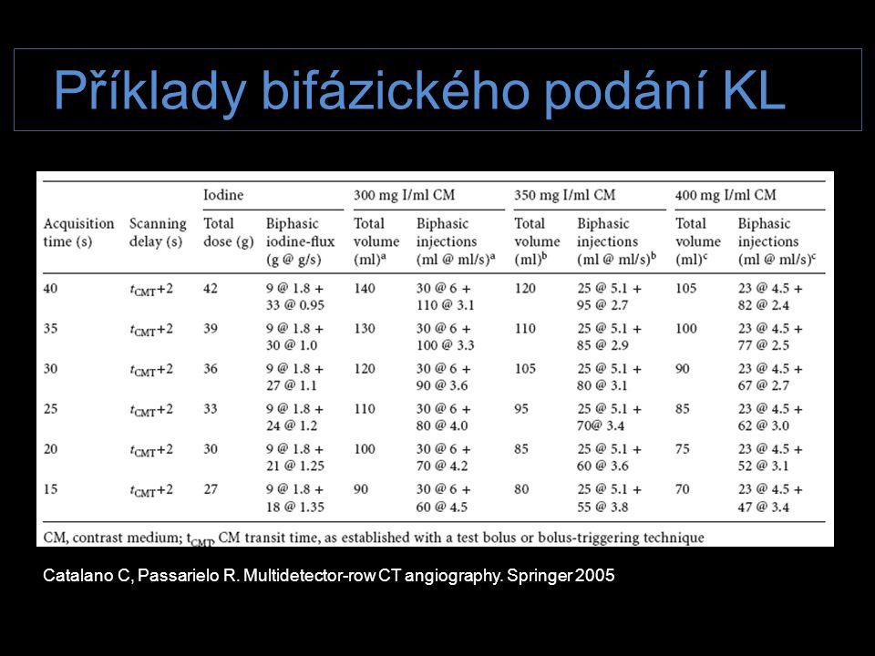 Příklady bifázického podání KL Catalano C, Passarielo R. Multidetector-row CT angiography. Springer 2005