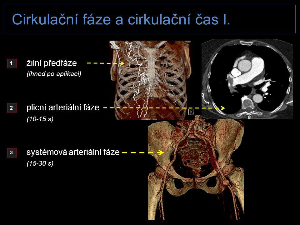 Cirkulační fáze a cirkulační čas I. 1 2 3 žilní předfáze plicní arteriální fáze systémová arteriální fáze (ihned po aplikaci) (10-15 s) (15-30 s)